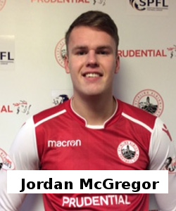 Jordan McGregor